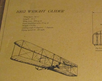 Wright Brothers 1902 Glider Framed Reprint, Rustic Decor, Historic Home Decor