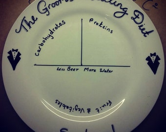 The Wedding Diet Grooms Portion Control Plate