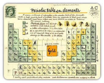 Aesthetic version of Periodic Table