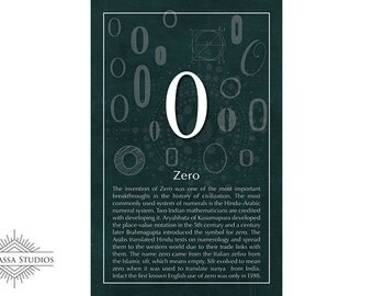 Math Poster, Zero, Equality, Printable Poster, Maths, Education