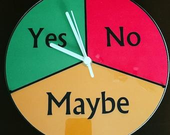 Decision clock
