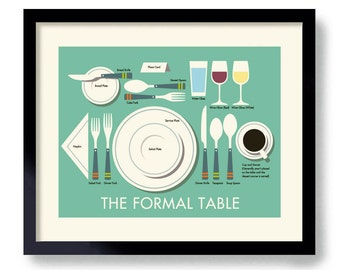 Kitchen Art Print Table Etiquette Mid Century Modern Mint Green Kitchen Decor How to Set a Table Good Manners Silverware Table Setting