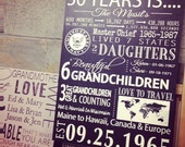 50th Anniversary Word Art, Our Love Story, Parents Gift, 5th, 15th, 20th, 25th, 40th