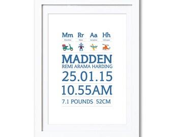 """ABC Birth Detail Print, A4 8x10"""" A3 or 11x14"""", printed"""