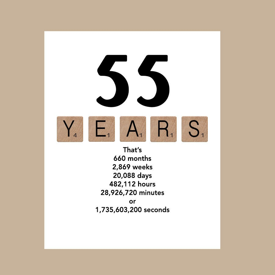 From 55th Birthday Card Milestone 1962 Source Image Etsy