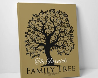 Canvas Family Tree, Gallery Wrapped Family Tree, 50th Anniversary, Perfect Parent Gift, Grandparent Gift, Anniversary Gift or Christmas Gift