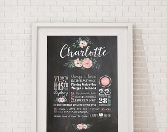 First Birthday Chalkboard Poster - Chalkboard Billboard, Milestone Board Poster, Baby Girls First birthday party sign, Customised, Printable