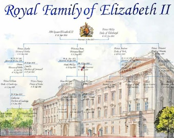 Personalized Family Tree, Family Tree of Queen Elizabeth II Print,Parents Wedding Anniversary gift idea
