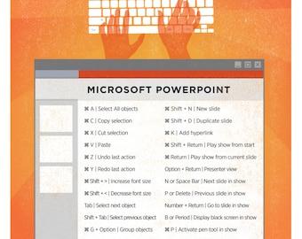 "Microsoft Powerpoint Mac Keyboard Shortcut Printable Poster 8.5""x11"""