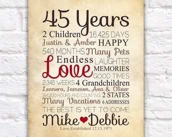Anniversary Gift for Parents, 45 Year Anniversary, 45th Year of Marriage Custom Wedding Anniversary, Ruby Red, 40 Years, Rustic | WF473