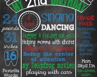Four Wheeler // 4 Wheeler Birthday Chalkboard Poster // Birthday Poster Boy You Pick Colors // Any Age