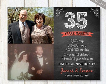 35th anniversary gift for wife husband or best friends 35th ...
