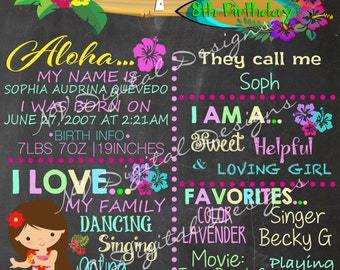 Luau Birthday Chalkboard- Hawaiin Luau theme Chalk Sign- Digital File 16x20
