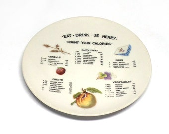 Vintage Halsey Calorie Counting Plate