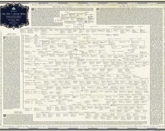 Mayflower Genealogy Chart - Family of Elizabeth Alden & William Pabodie (Peabody)  (daughter of John Alden/Priscilla Mullins)