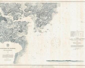 1876 Nautical Map of Portsmouth Harbor New Hampshire