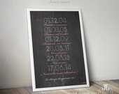 Decorative poster dates key moments [to customize]