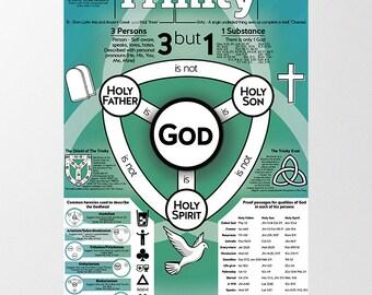 Trinity Made Clear