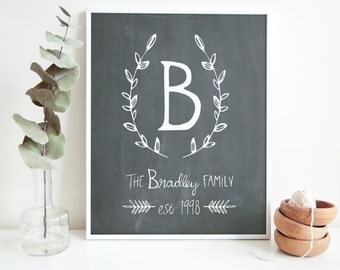 "Customized ""Chalkboard"" Monogrammed Print"