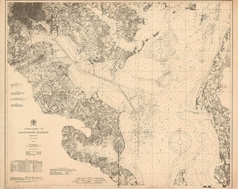 Baltimore Harbor – 1901