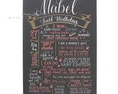 "Extra large Favorite Things Poster™, 24""x36"" canvas, first birthday chalkboard style drawing"