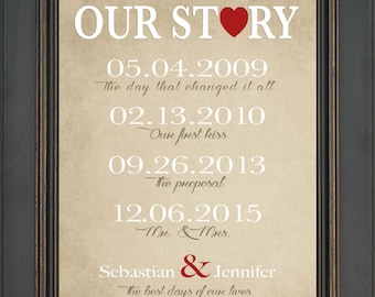 Valentine's Day Gift - First Anniversary Gift - Gift for Husband or Wife - Wedding Gift for Couple- Important Dates - Other colors