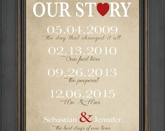 First Anniversary Gift for Husband or Wife - Wedding Gift for Couple - Important Dates - 8x10 Anniversary Print - Other colors