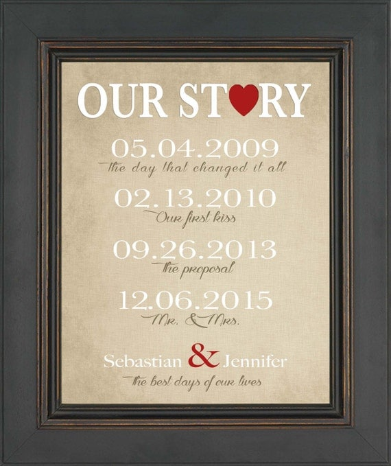 First anniversary gift for husband or wife wedding gift for 1st year anniversary gift ideas for wife