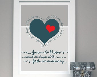 Personalised 1st Wedding Anniversary Print/ First Anniversary print/ Anniversary Gift/ Gift for Wife/ Gift for Husband/ Heart Print