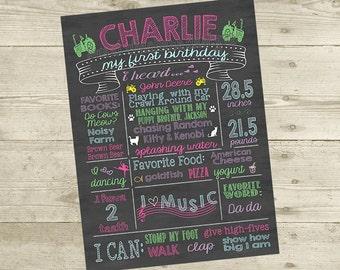 John Deere Inspired Custom Birthday Chalkboard-style Sign - DIGITAL FILE