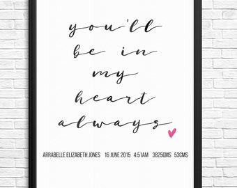 You'll Be in My Heart Nursery Birth Print 8x10