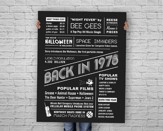 The Year 1978 DIGITAL Chalkboard Poster Printable Birthday