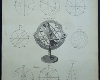 1820 Armillary Sphere or Globe Astronomy Engraving, Original Antique Print Over 200 years old showing Axis, Ascension, Azimuth etc