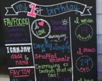 Custom Handwritten Birthday Memory Board