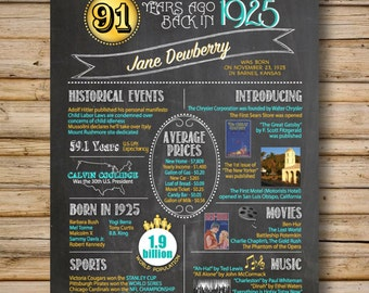 90th Birthday OR 90th Anniversary Chalkboard Poster, DIGITAL FILE, Perfect Gift, Color Customizable, 90 Years Ago Sign