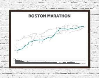 Boston Marathon, Marathon Gift, Marathon Runner, Half Marathon, Boston, Marathon Map, Map Art