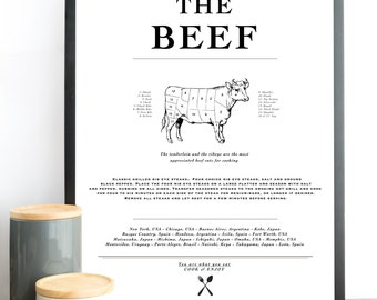 Beef cuts, beef print, meat chart, cow meat chart, cuts of beef, butcher shop, rustic kitchen decor,butcher print, beef chart art, Kitchen