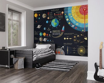 Photo Wallpaper Wall Mural for Children's Bedroom, Boys Room Decor - Scientific Universe Large wall room mural