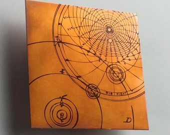 Orbits Copper Science wall art, 5 inches
