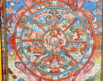 No. 16 Silk Brocade Framed Wheel Of Life Thangka Painted on a Primed Cotton Canvas