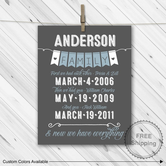 10 year anniversary gift for him personalized family wall art 10th ...