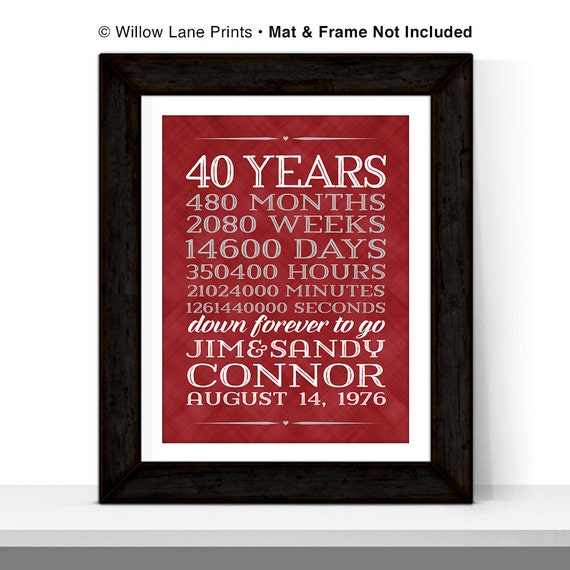 ... 40th wedding anniversary gift for grandparents 40th, mom and dad ruby