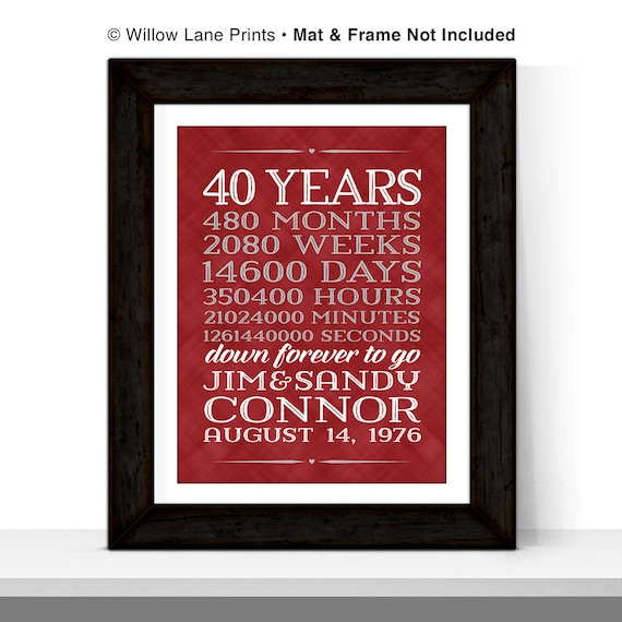 40th Wedding Anniversary Gifts For Mom And Dad : ... 40th wedding anniversary gift for grandparents 40th, mom and dad ruby