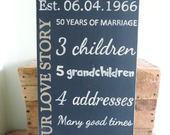 Personalized Anniversary Gift, Gift For Spouse, Wedding Anniversary Gift, Custom Hand Painted Wooden Sign