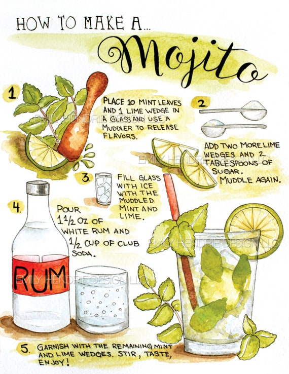 How to make a mojito illustration art print recipe art how for Fun cocktails to make