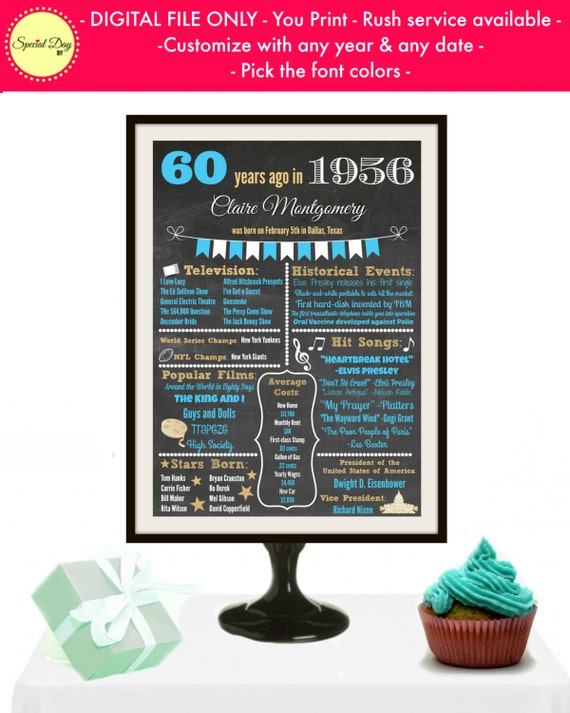 Chalkboard, 60 Years Old, Personalized 60th Gift for Parents Wedding ...