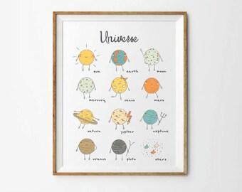 Universe, 8 x 10 in, 11 x 14 in, 17 x 22 in, Nursery planets print, Nursery wall art, Solar System, Baby print, Nursery Printables