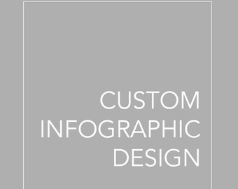 Custom Infographic Design