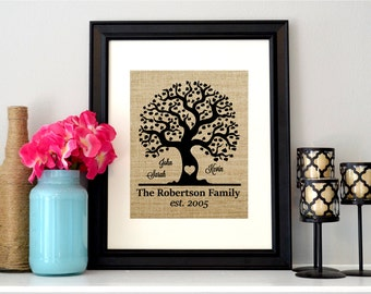 Burlap Family Tree Sign