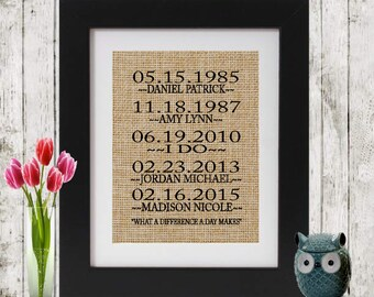 Gift for Mom - What A Difference a Day Makes - Mother's Day Gift - Important Date sign - Family Birthdates - Family Date Art - Burlap Print